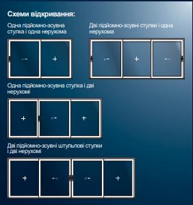 Схеми відкривання вікон